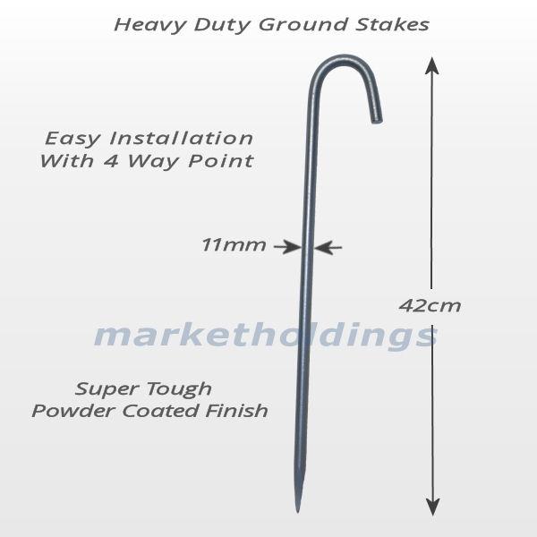Grounding Stake Size